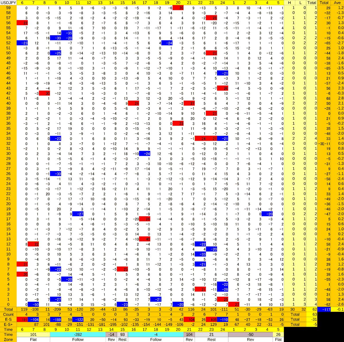 20200928_HS(1)USDJPY