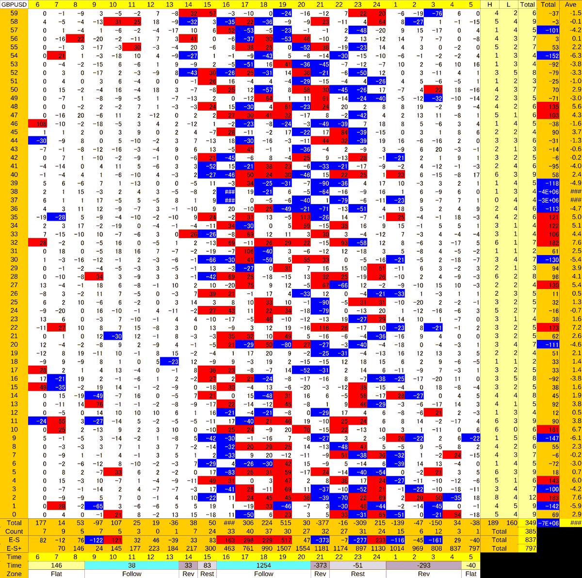 20200928_HS(2)GBPUSD