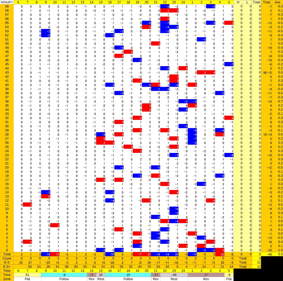 20200928_HS(3)MXNJPY