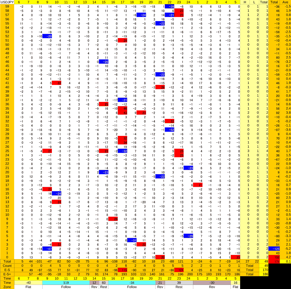 20200929_HS(1)USDJPY