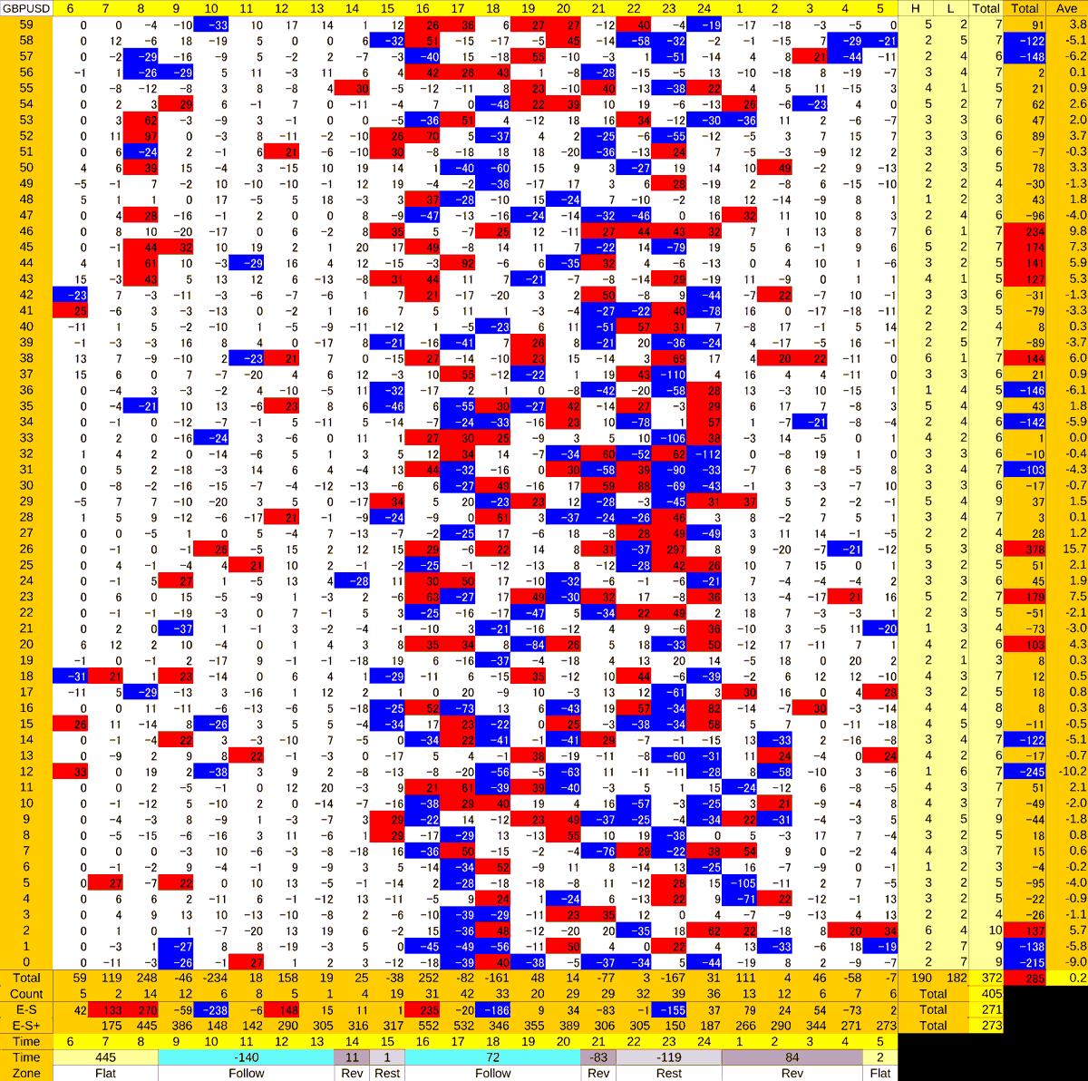 20200929_HS(2)GBPUSD