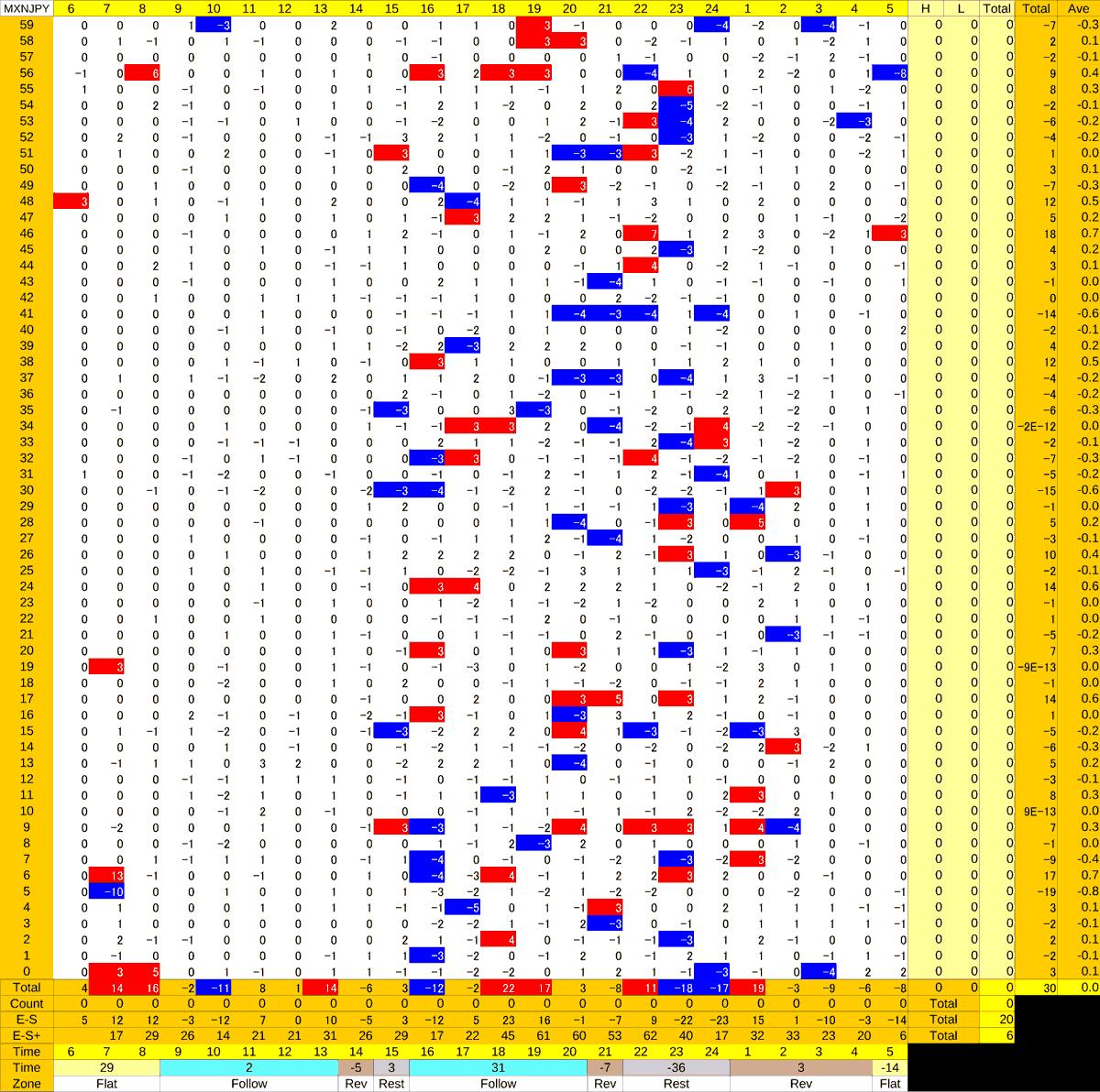 20200929_HS(3)MXNJPY