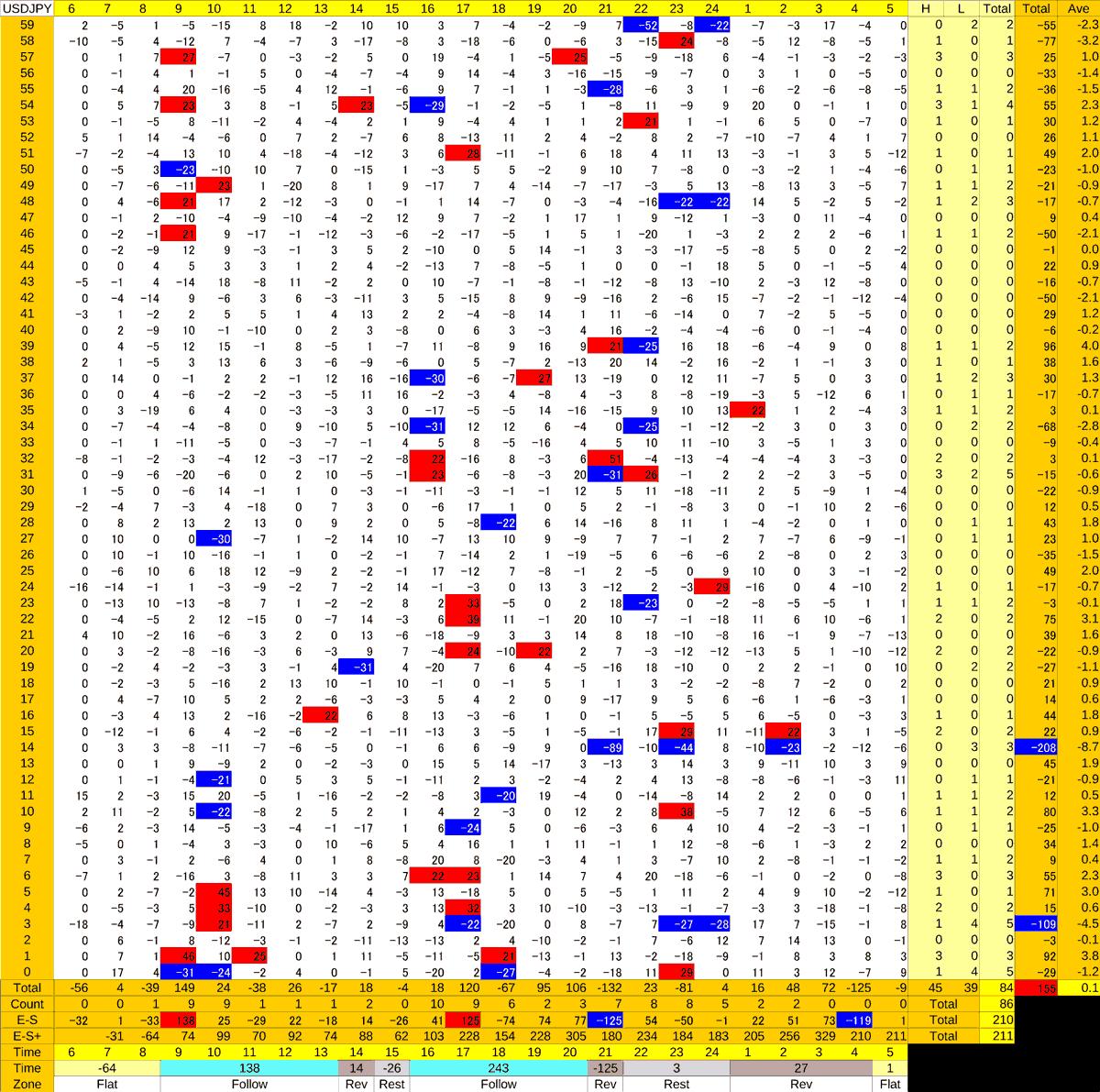 2020902_HS(1)USDJPY