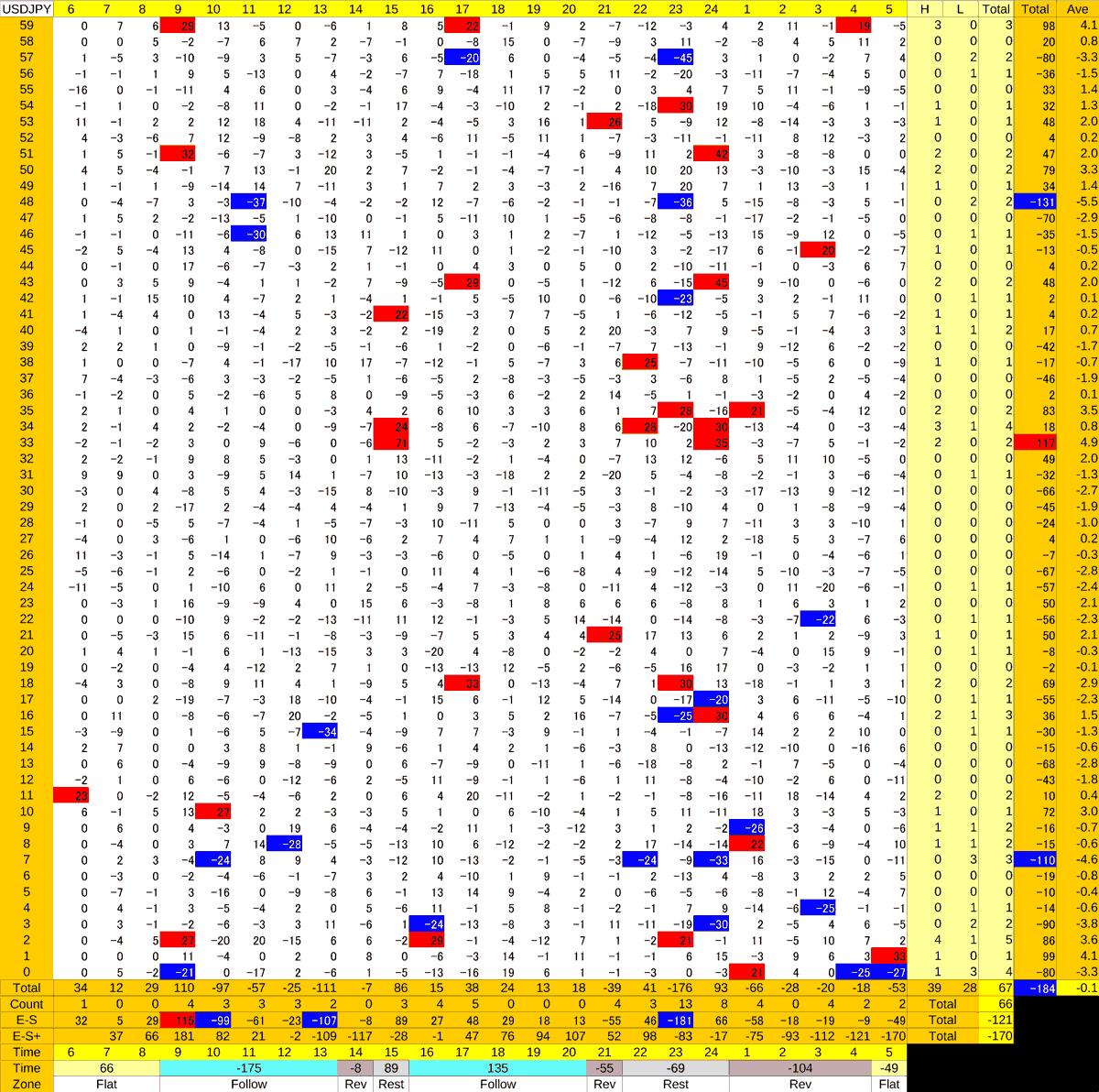 20200930_HS(1)USDJPY
