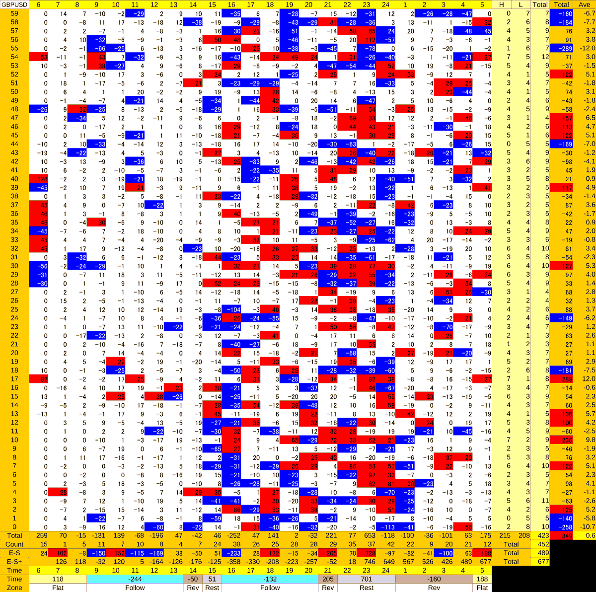 20200930_HS(2)GBPUSD