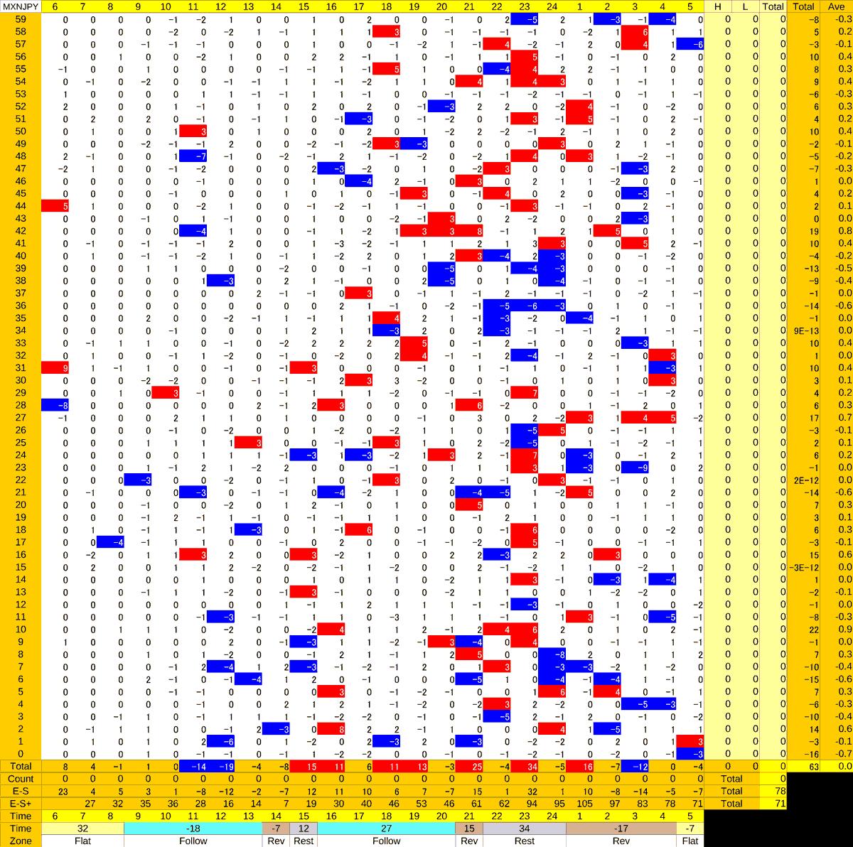 20200930_HS(3)MXNJPY