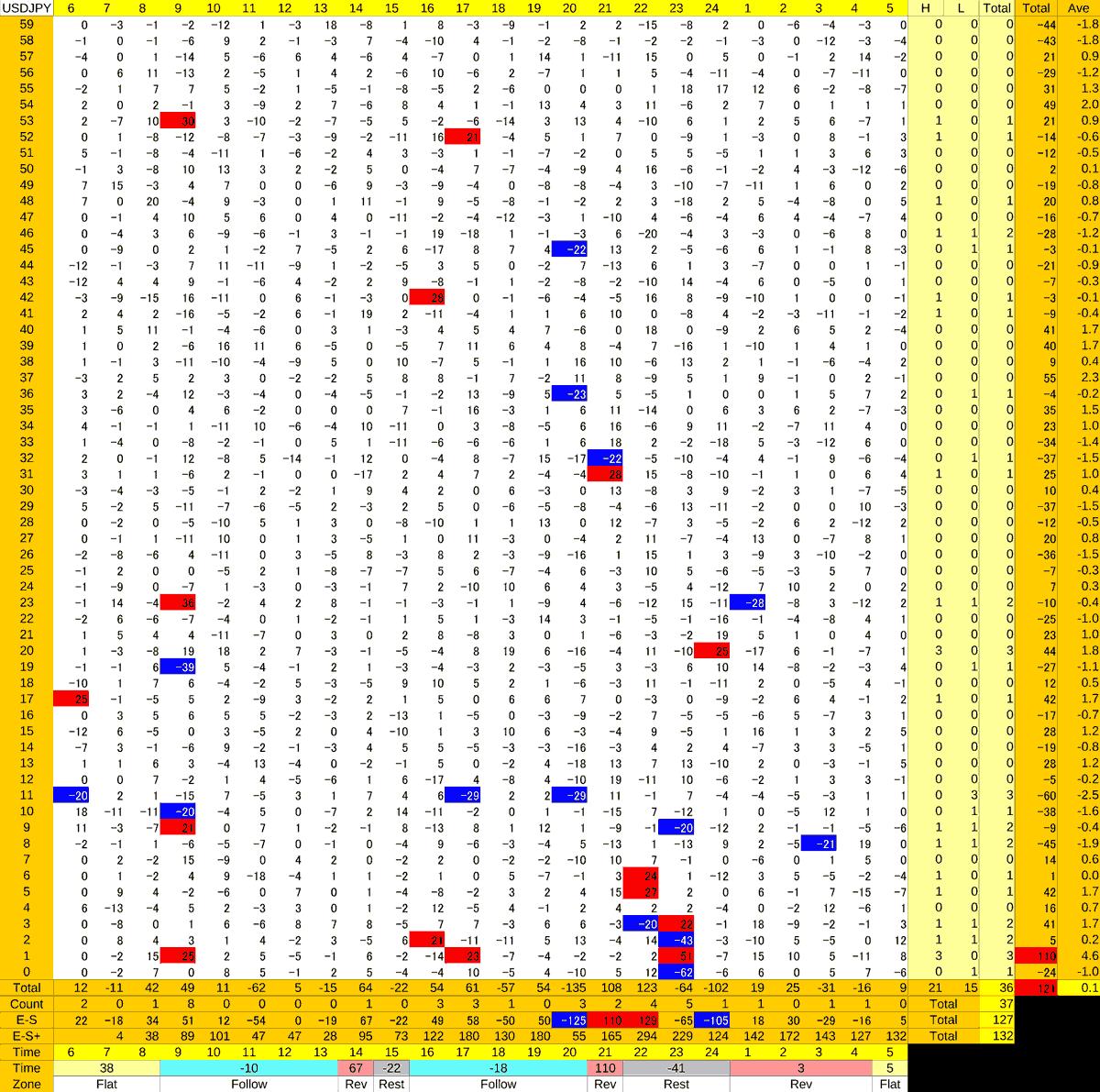 20201001_HS(1)USDJPY