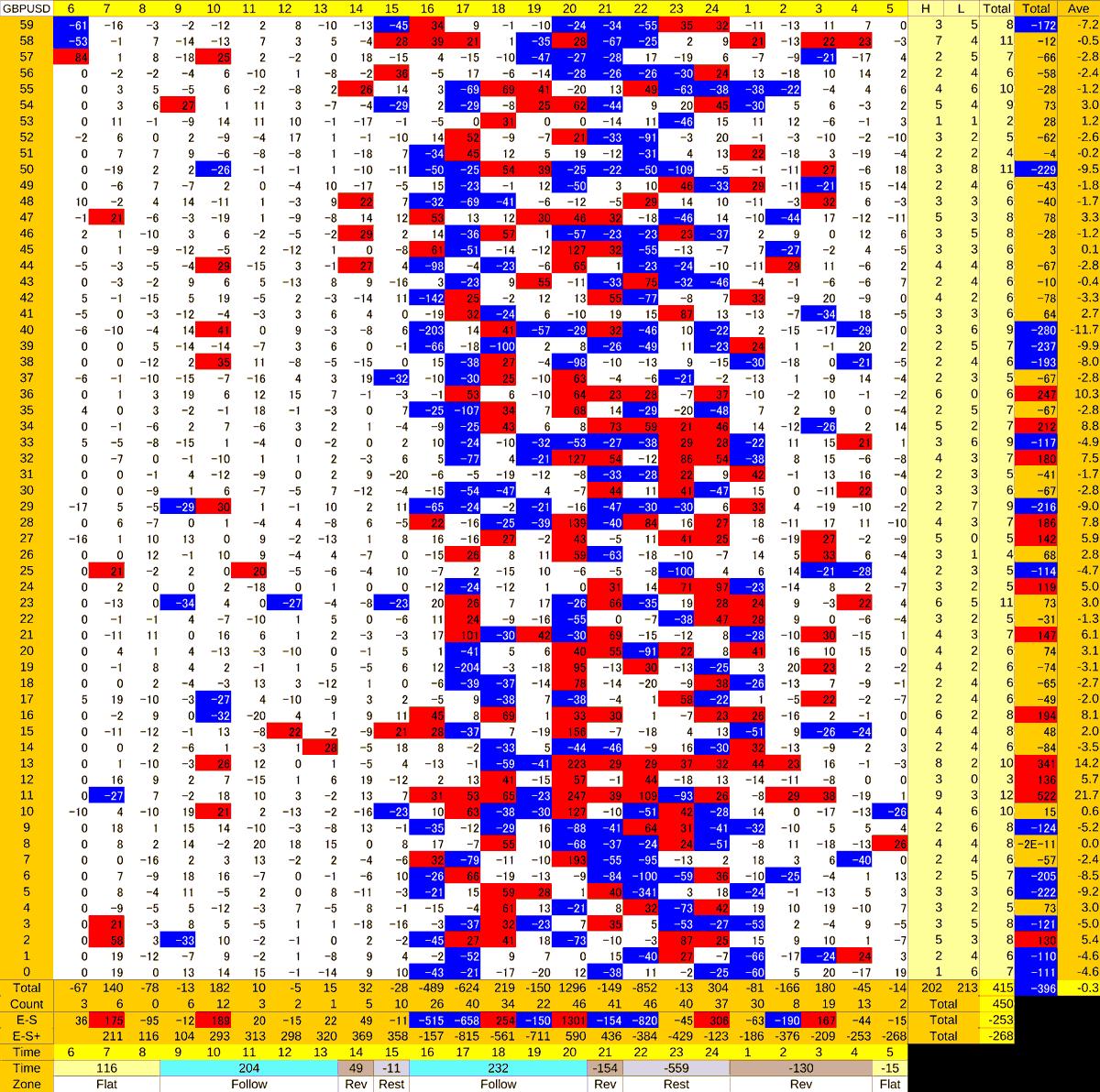 20201001_HS(2)GBPUSD