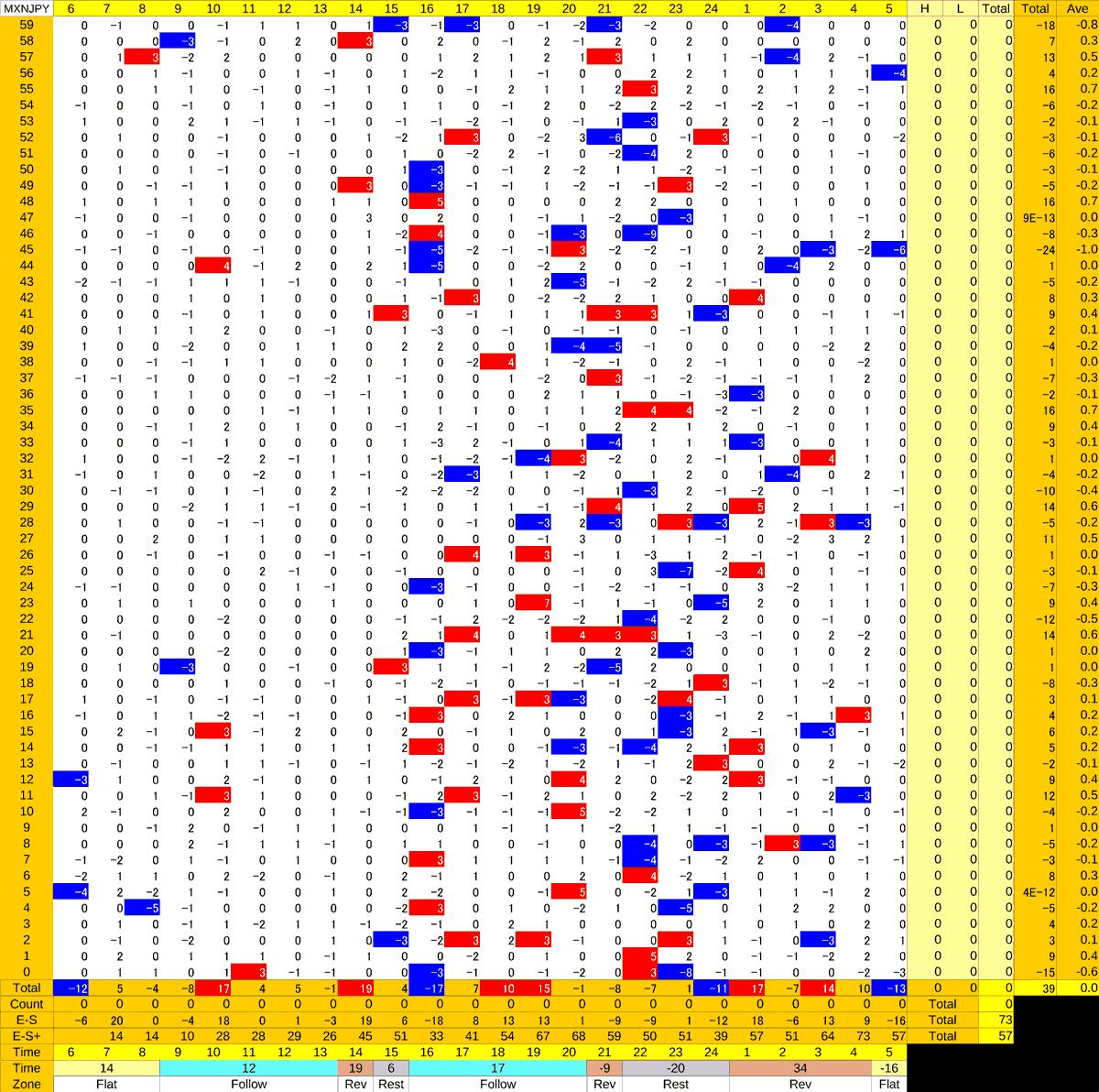 20201001_HS(3)MXNJPY
