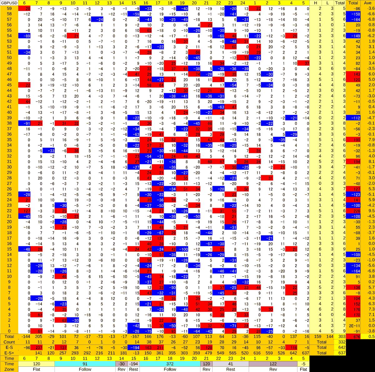 20201005_HS(2)GBPUSD