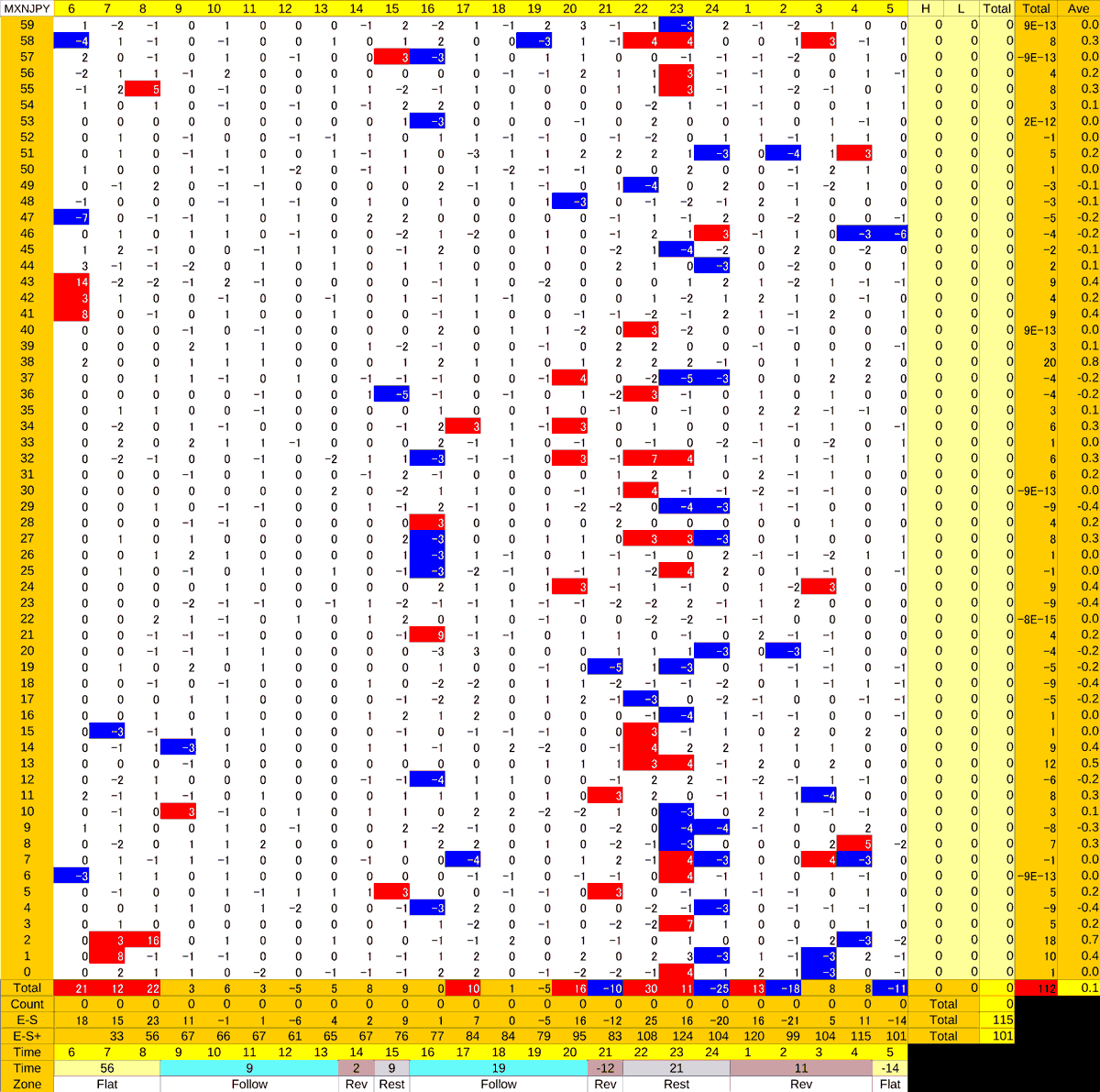 20201005_HS(3)MXNJPY