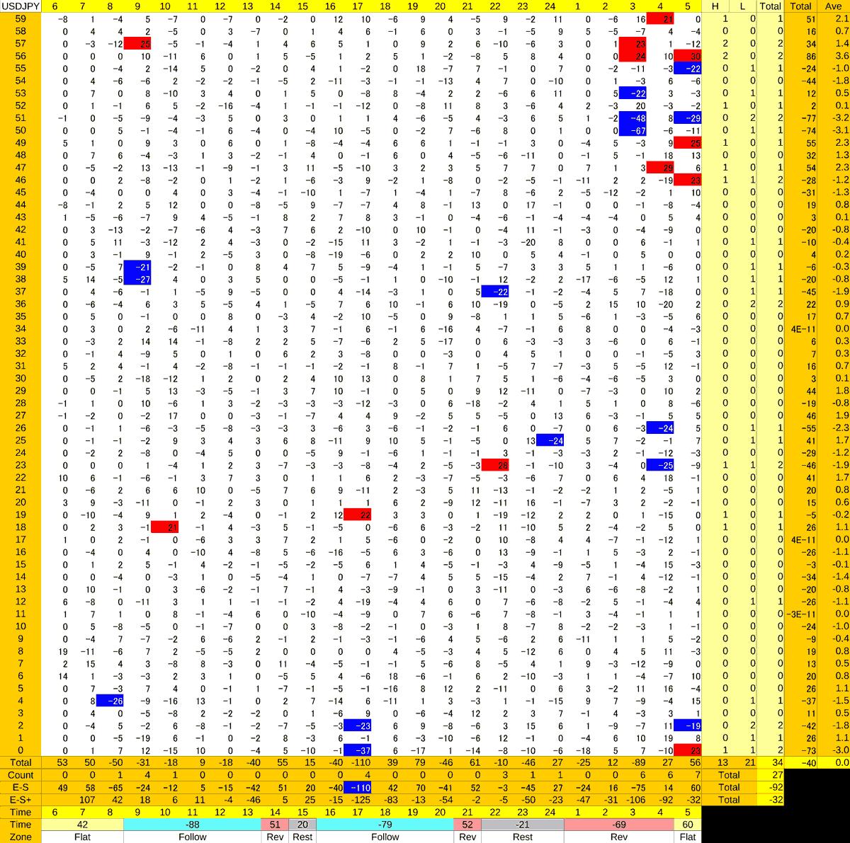 20201006_HS(1)USDJPY