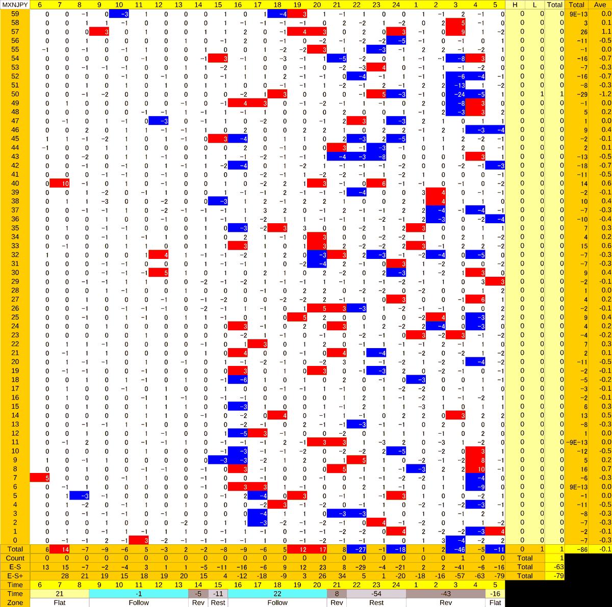 20201006_HS(3)MXNJPY