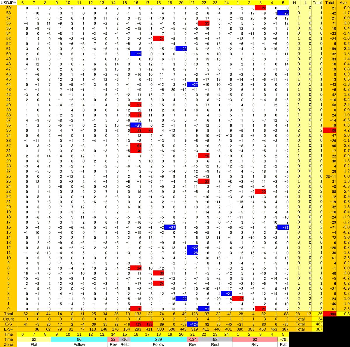 20201007_HS(1)USDJPY