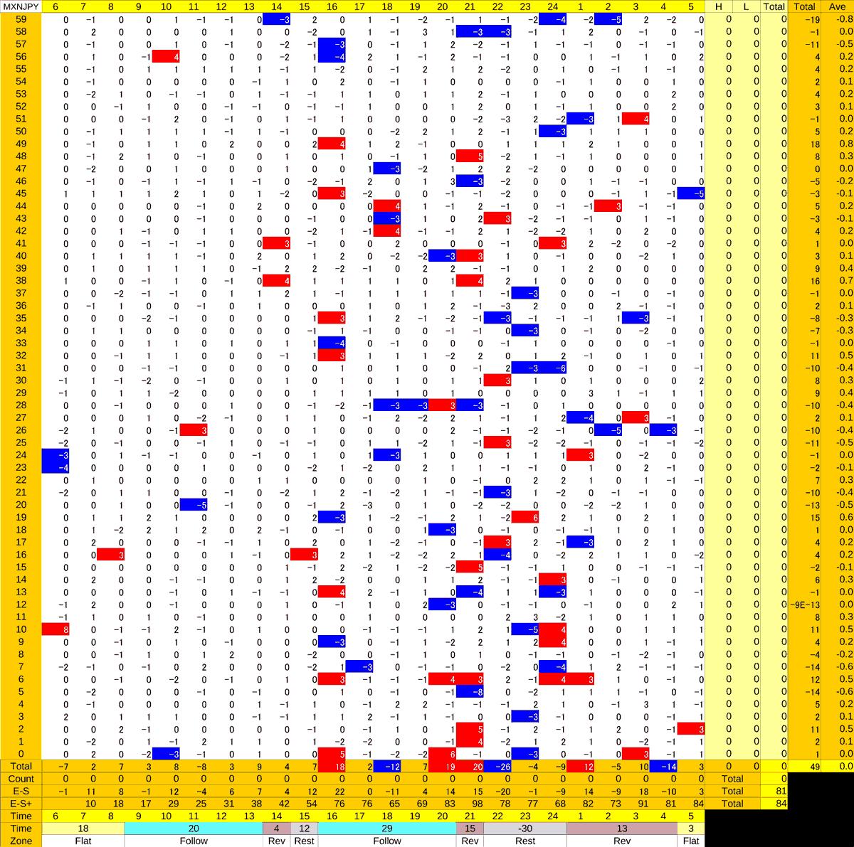 20201007_HS(3)MXNJPY