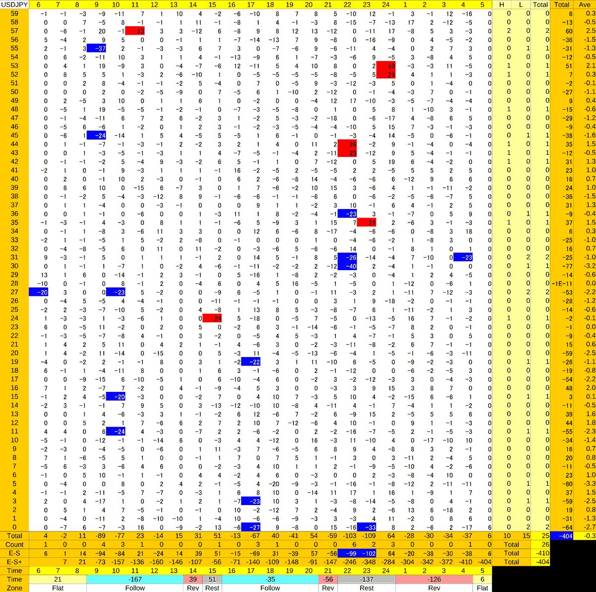 20201009_HS(1)USDJPY