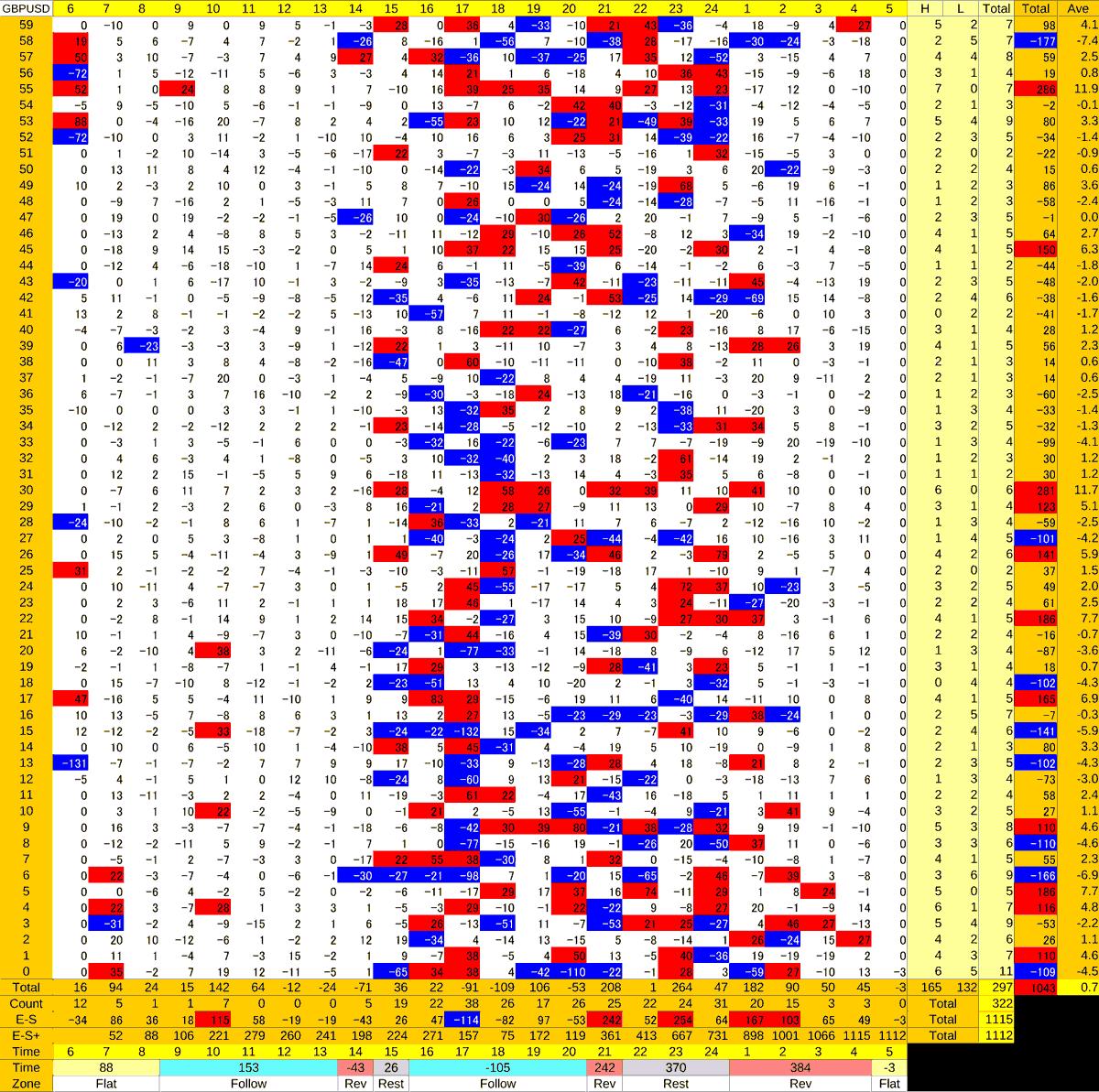 20201009_HS(2)GBPUSD
