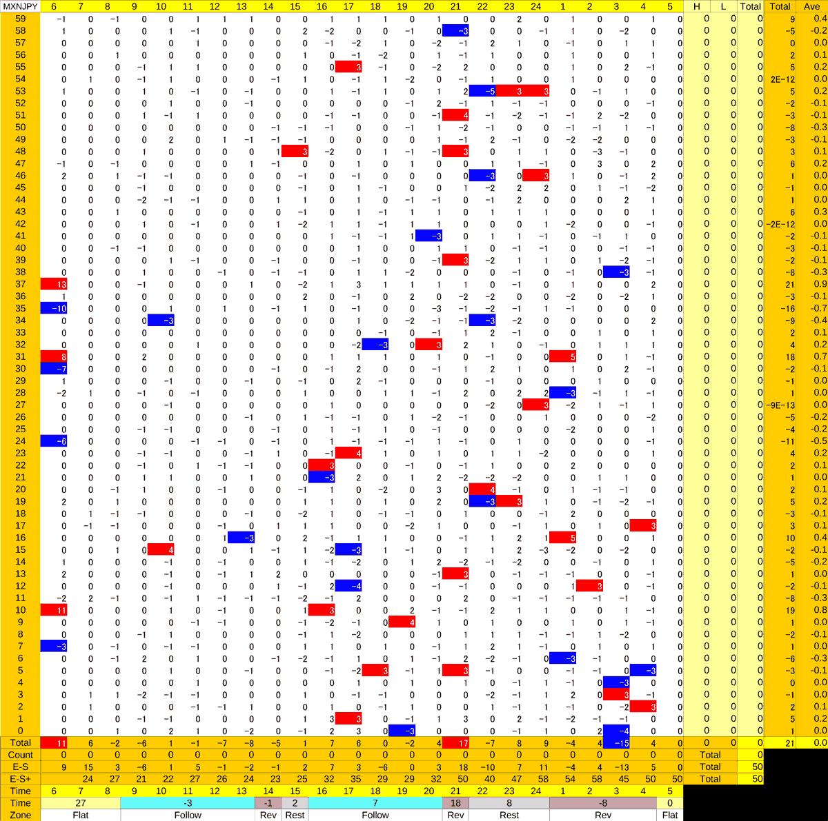 20201009_HS(3)MXNJPY