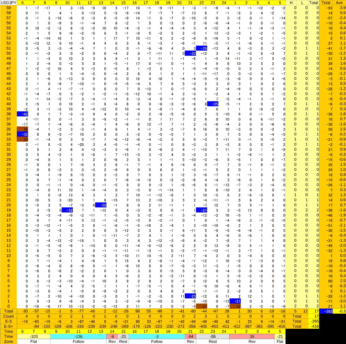 20201012_HS(1)USDJPY