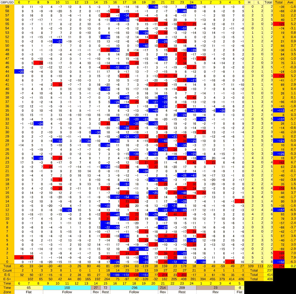 20201012_HS(2)GBPUSD
