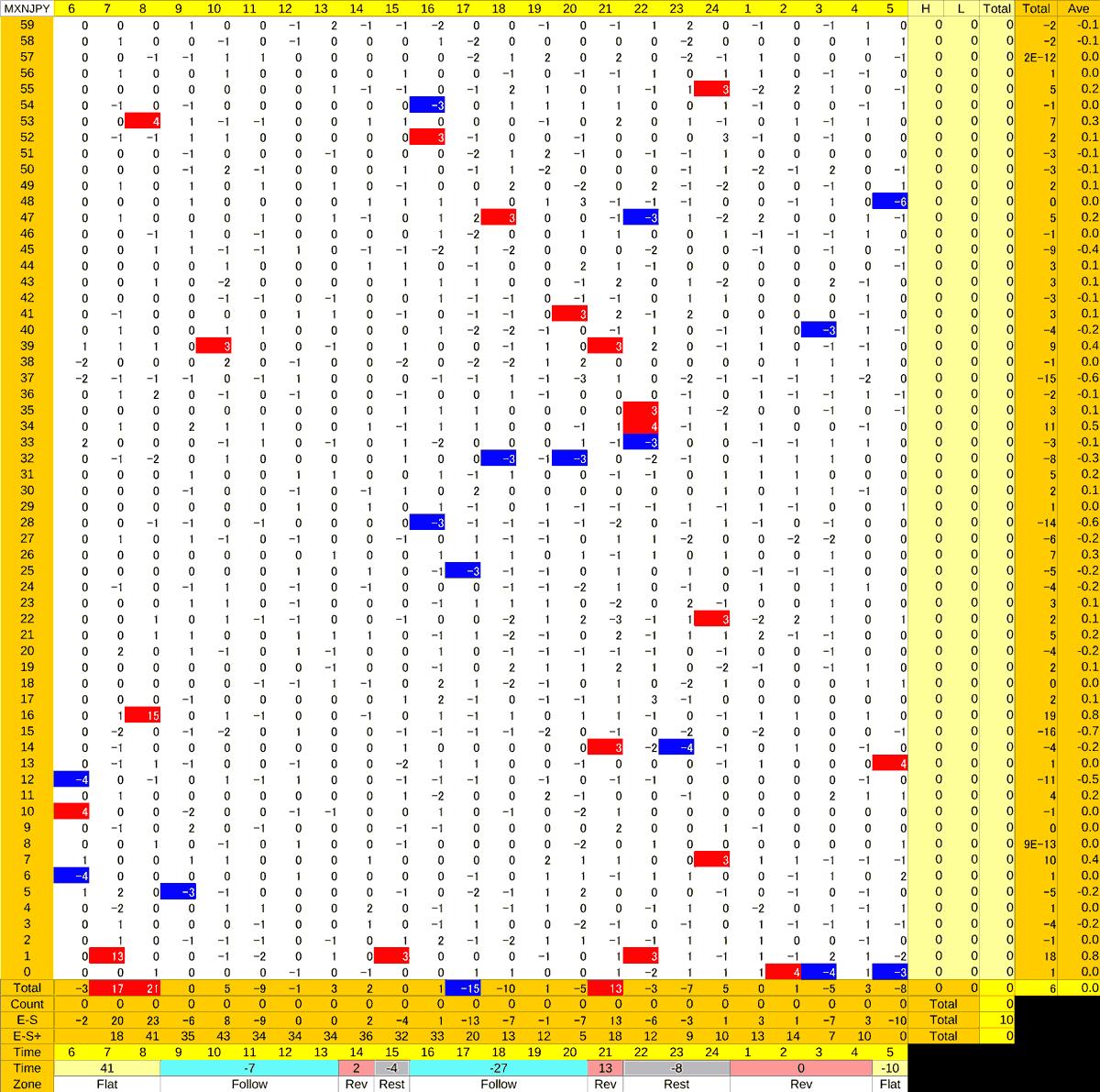 20201012_HS(3)MXNJPY