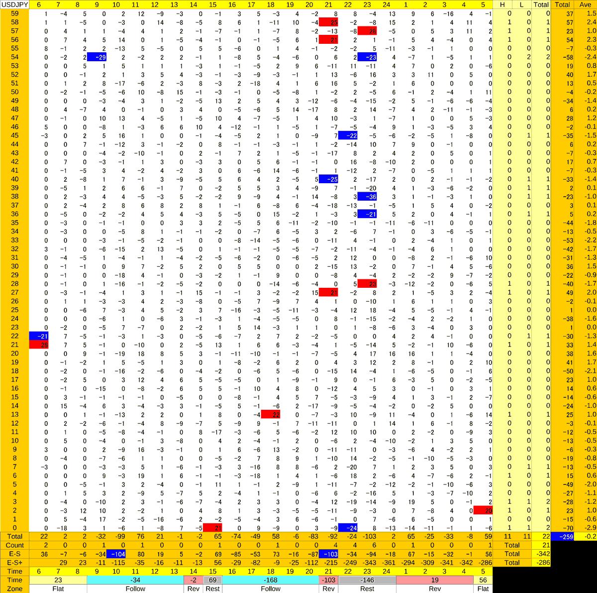 20201014_HS(1)USDJPY