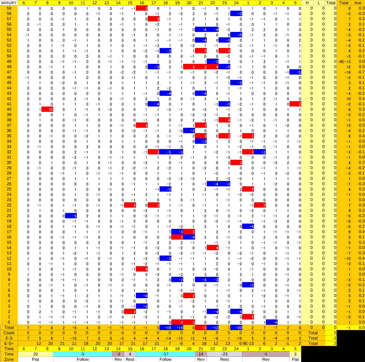 20201014_HS(3)MXNJPY
