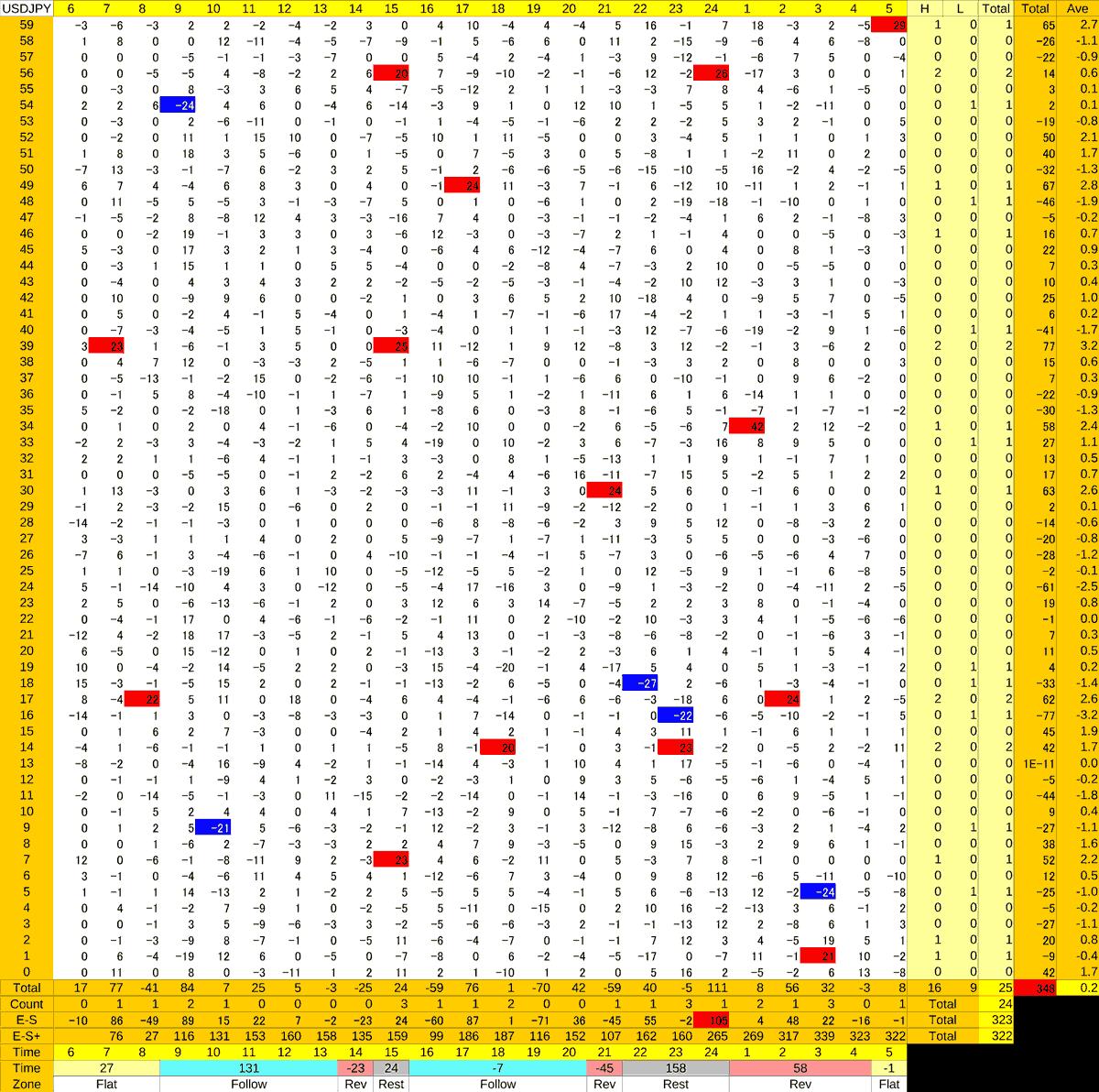 20201015_HS(1)USDJPY