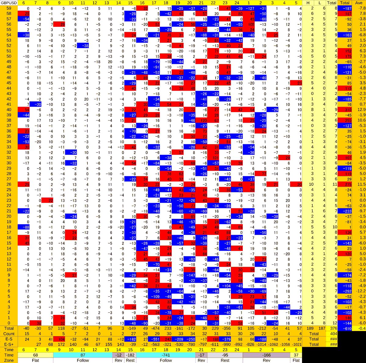 20201015_HS(2)GBPUSD
