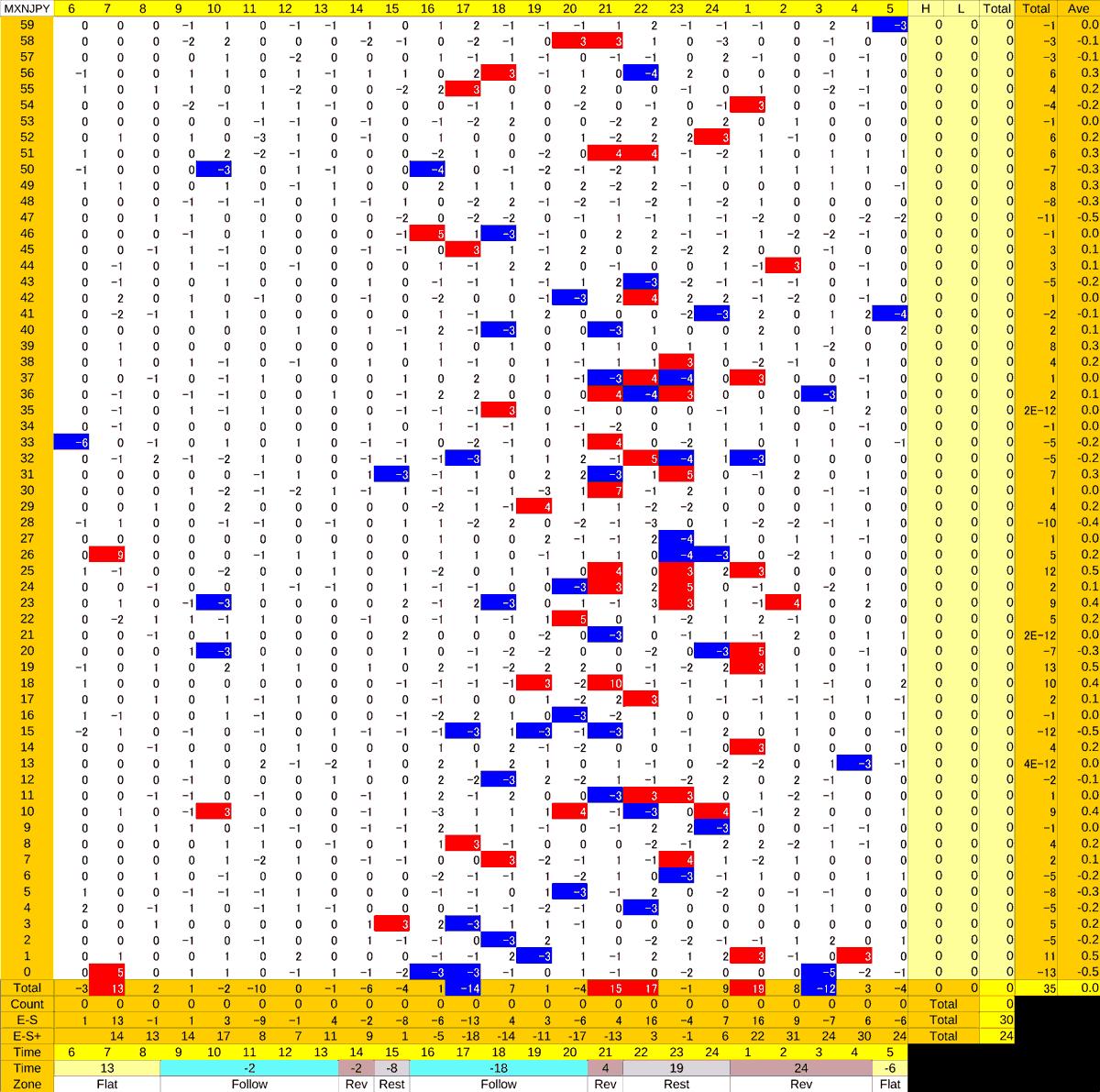 20201015_HS(3)MXNJPY