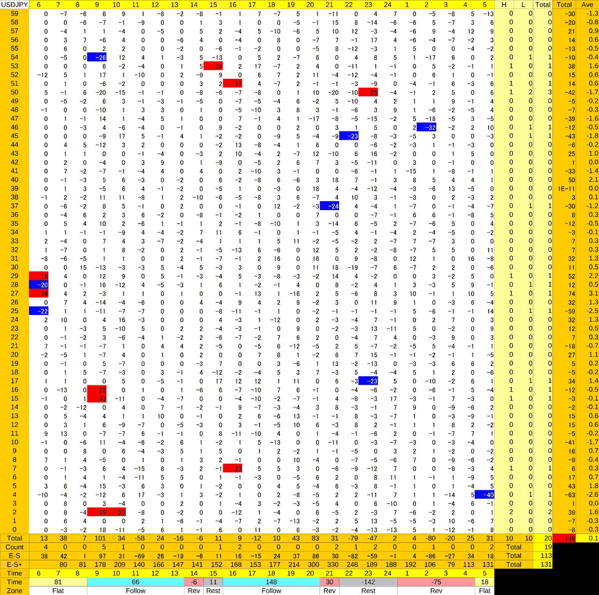 20201020_HS(1)USDJPY