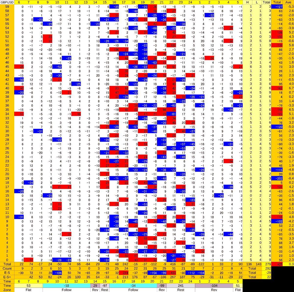 20201020_HS(2)GBPUSD