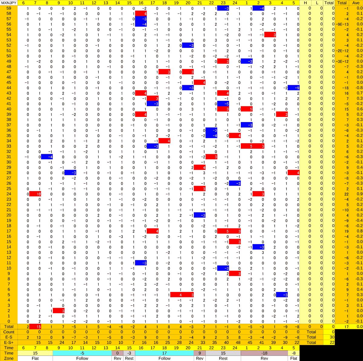 20201020_HS(3)MXNJPY