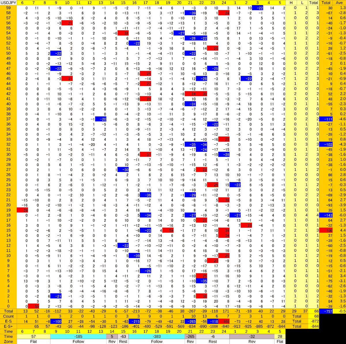 20201021_HS(1)USDJPY