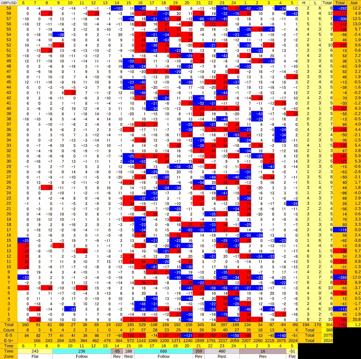 20201021_HS(2)GBPUSD