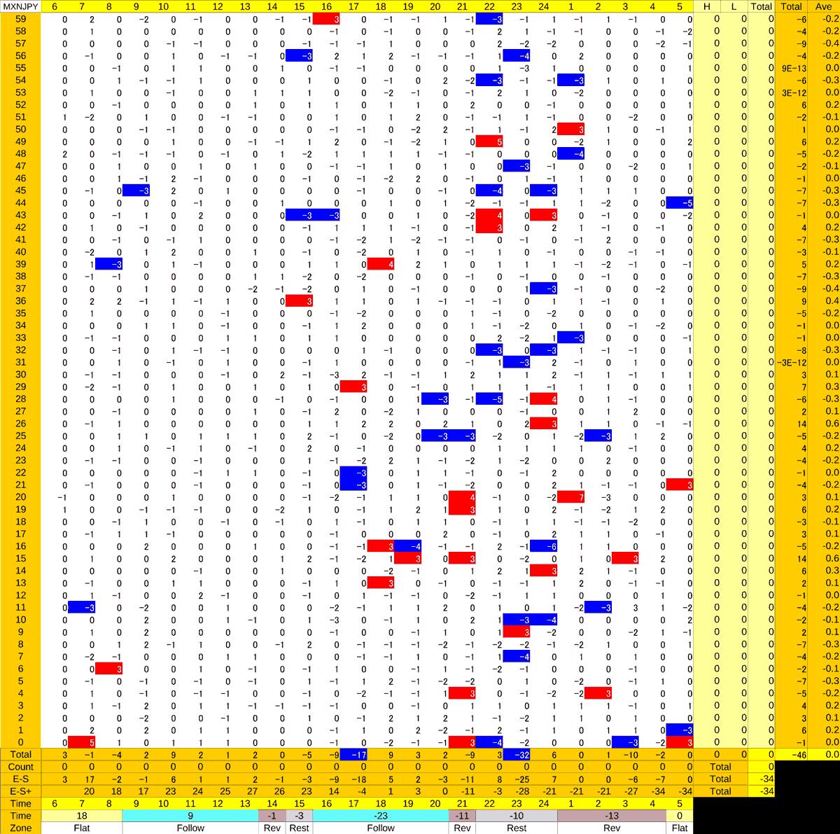 20201021_HS(3)MXNJPY