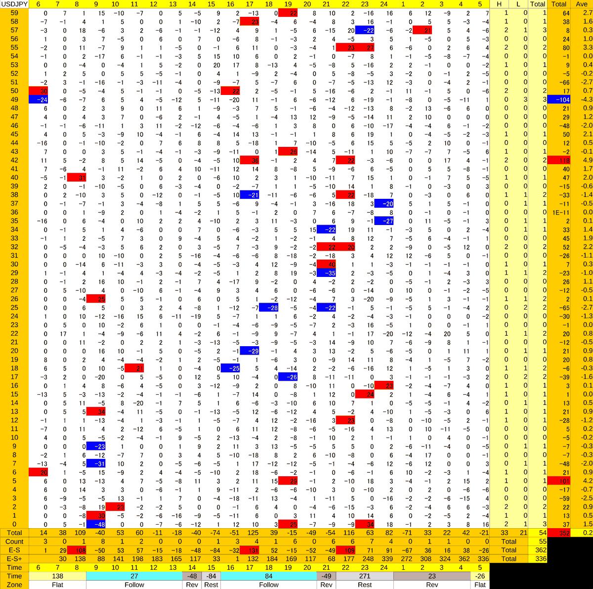 20201022_HS(1)USDJPY