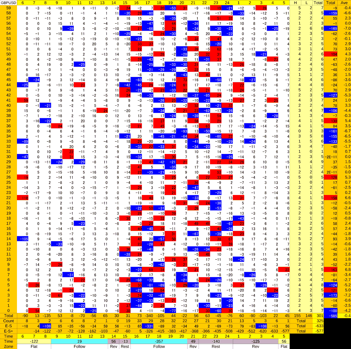 20201022_HS(2)GBPUSD