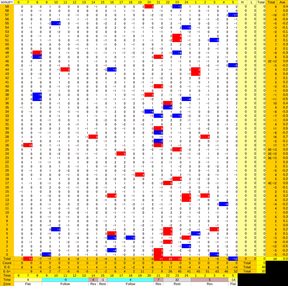 20201022_HS(3)MXNJPY
