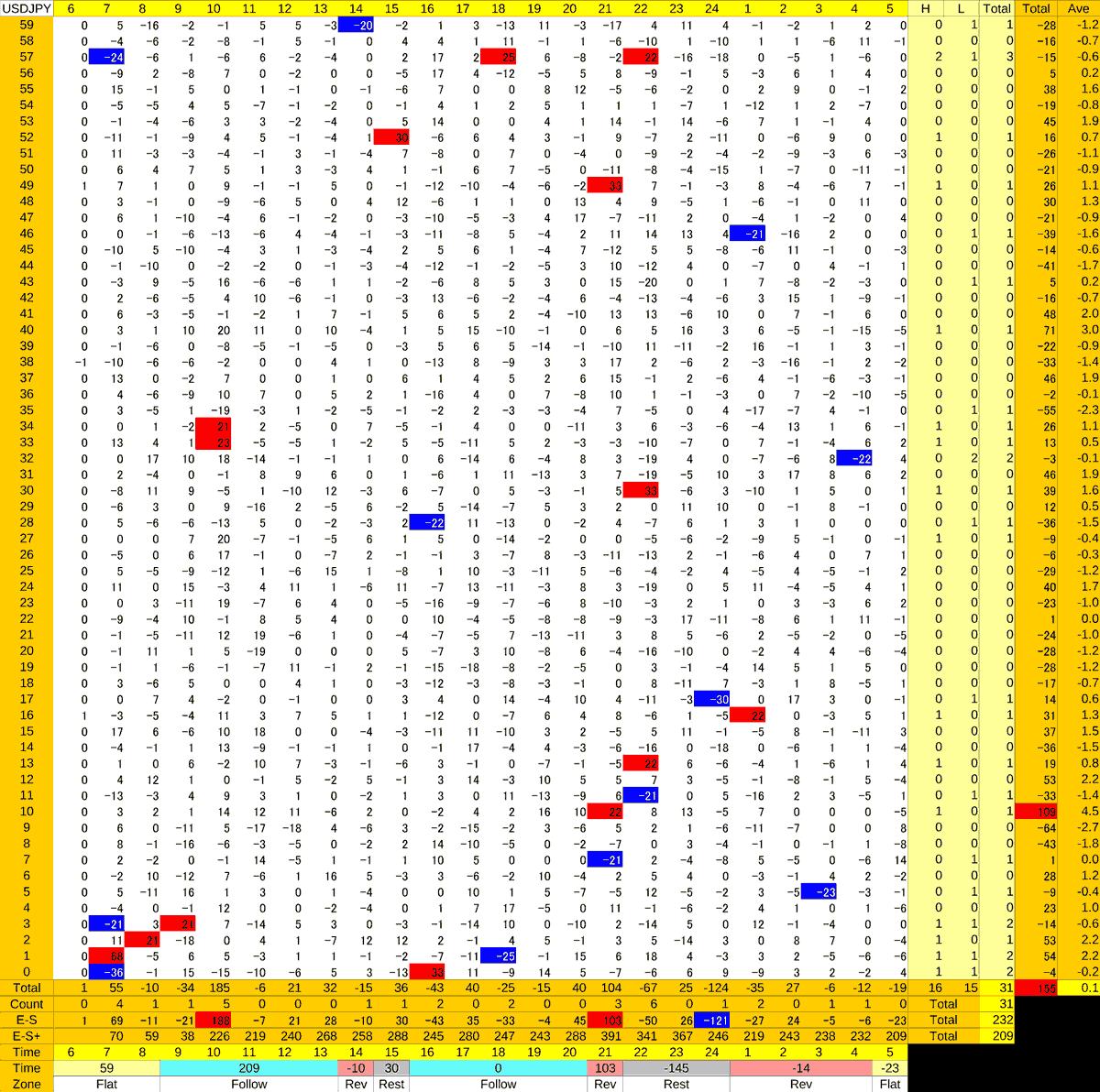 20201026_HS(1)USDJPY