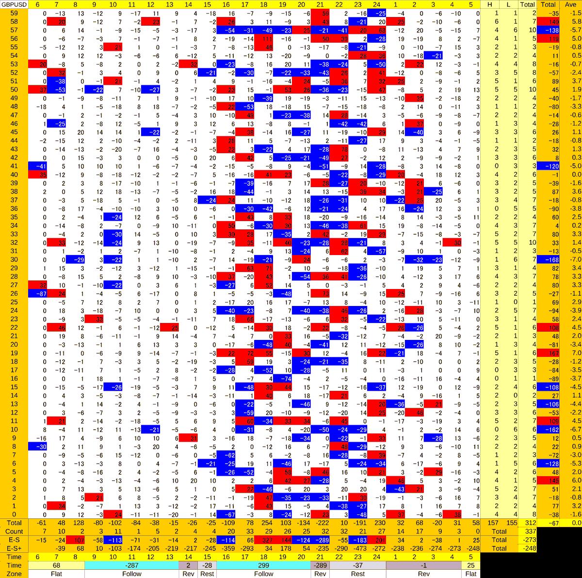 20201026_HS(2)GBPUSD