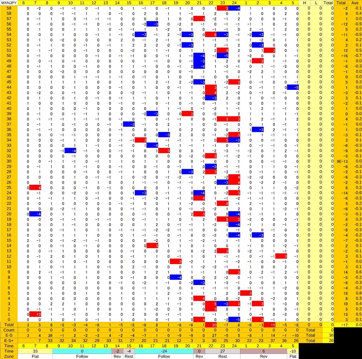 20201026_HS(3)MXNJPY