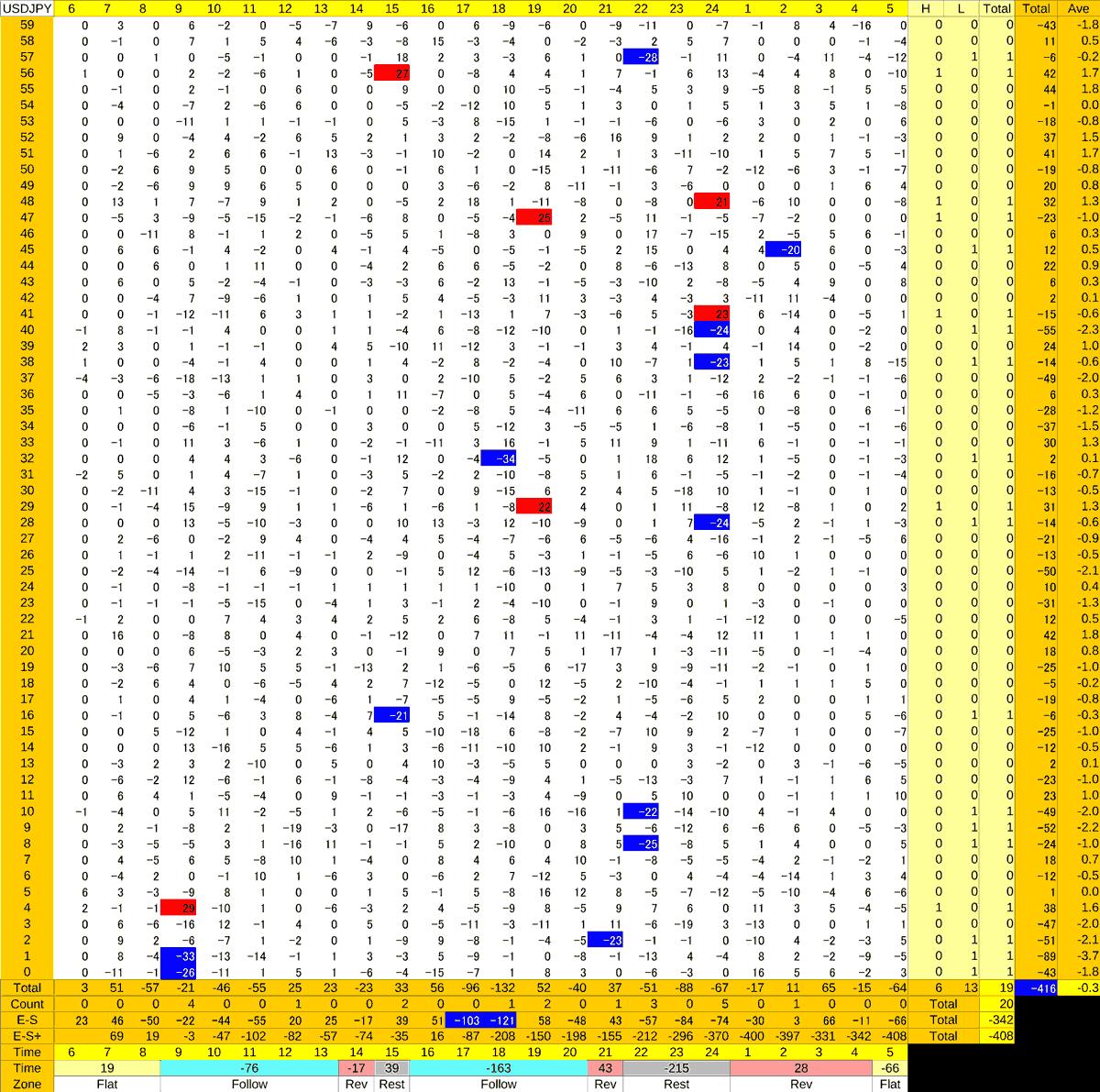 20201027_HS(1)USDJPY