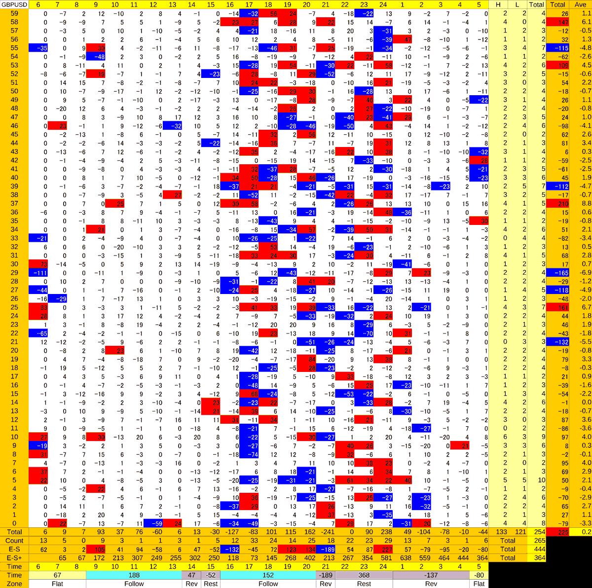 20201027_HS(2)GBPUSD