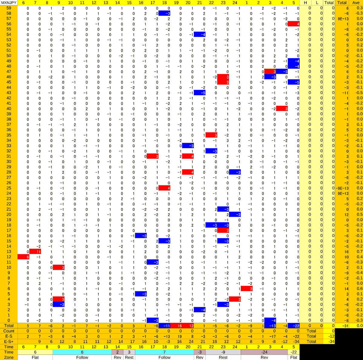 20201027_HS(3)MXNJPY