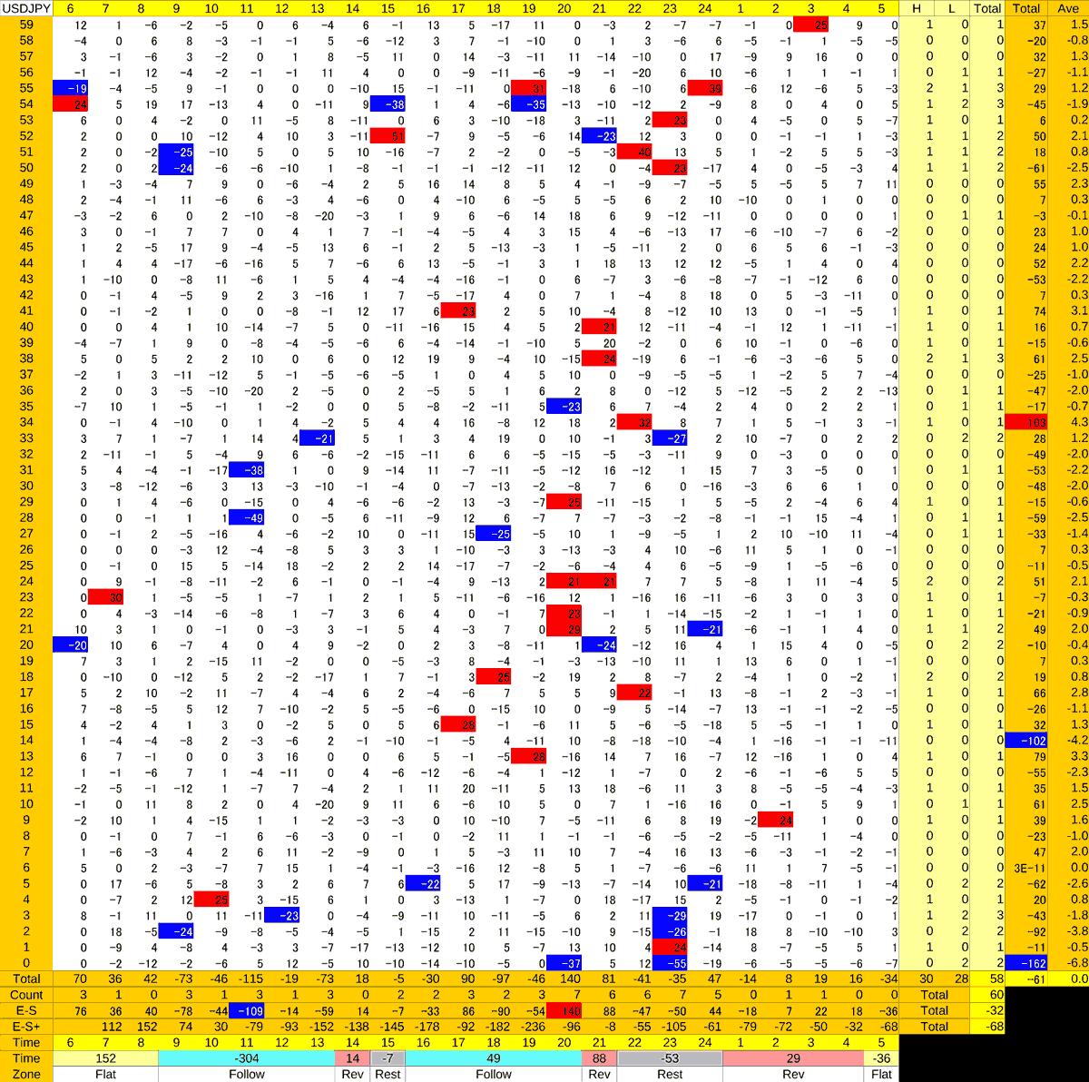 20201028_HS(1)USDJPY