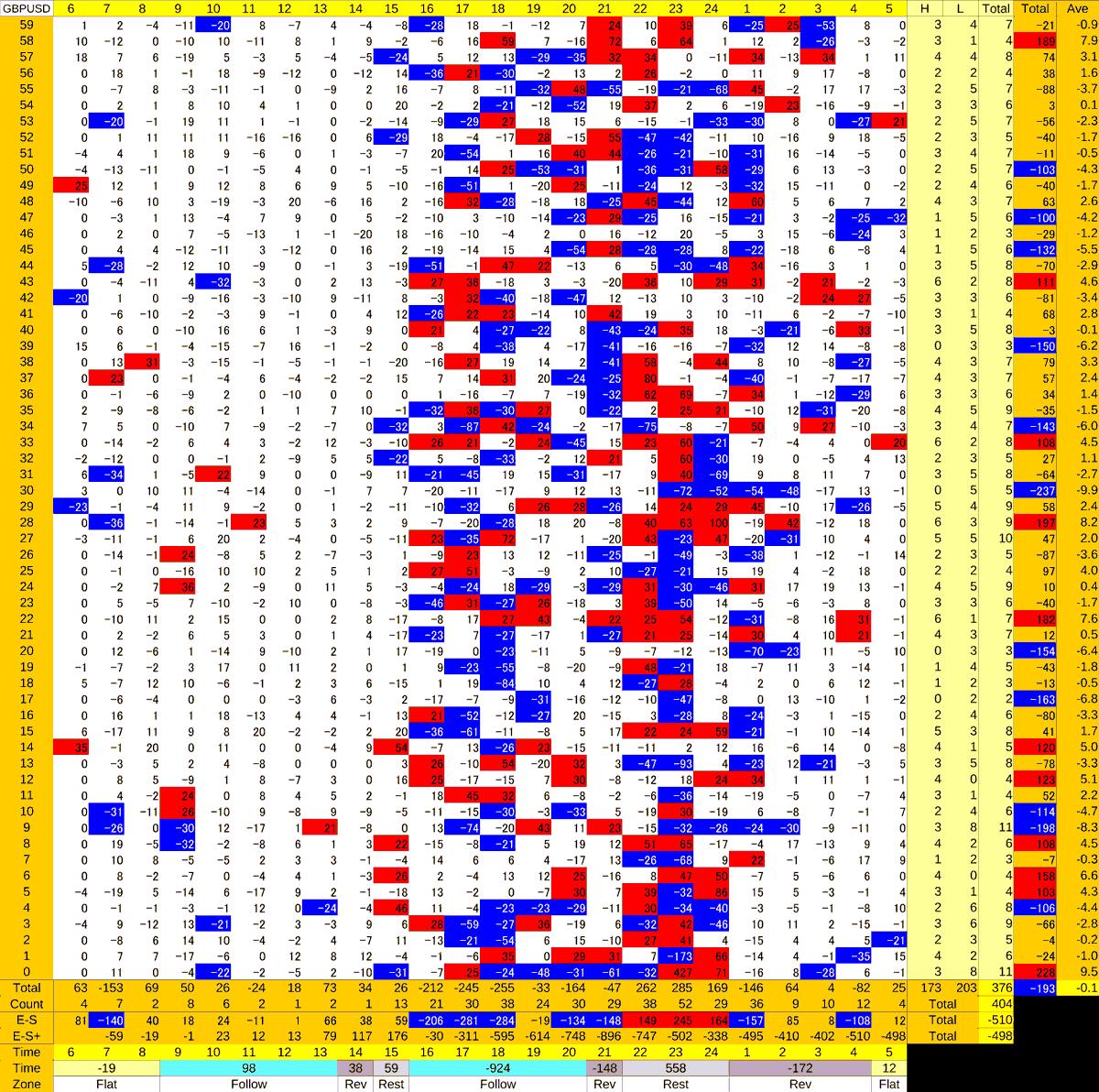 20201028_HS(2)GBPUSD