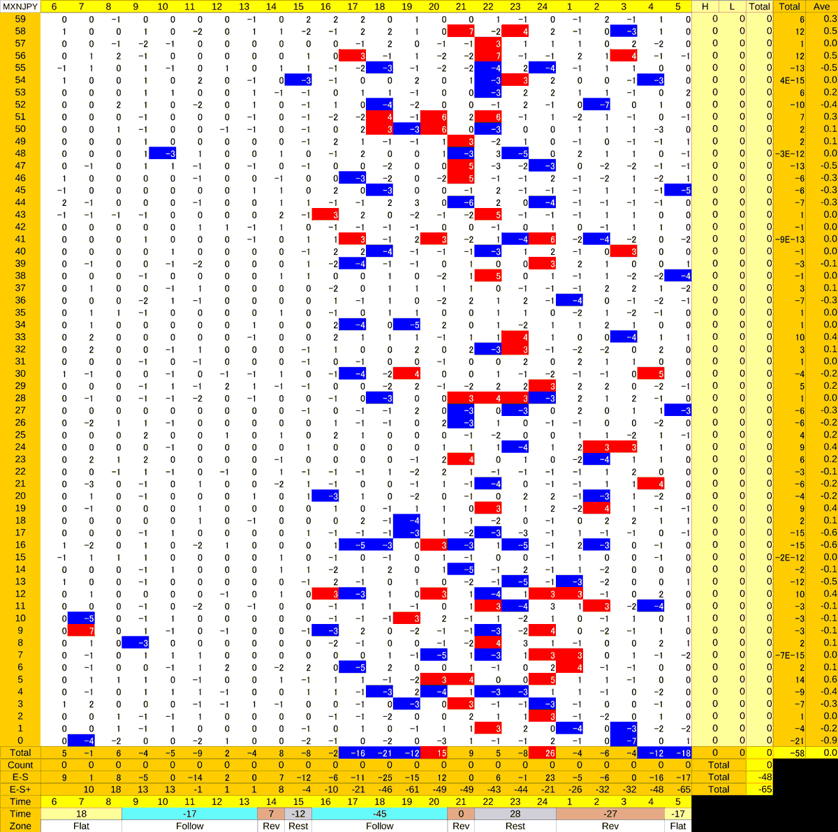 20201028_HS(3)MXNJPY