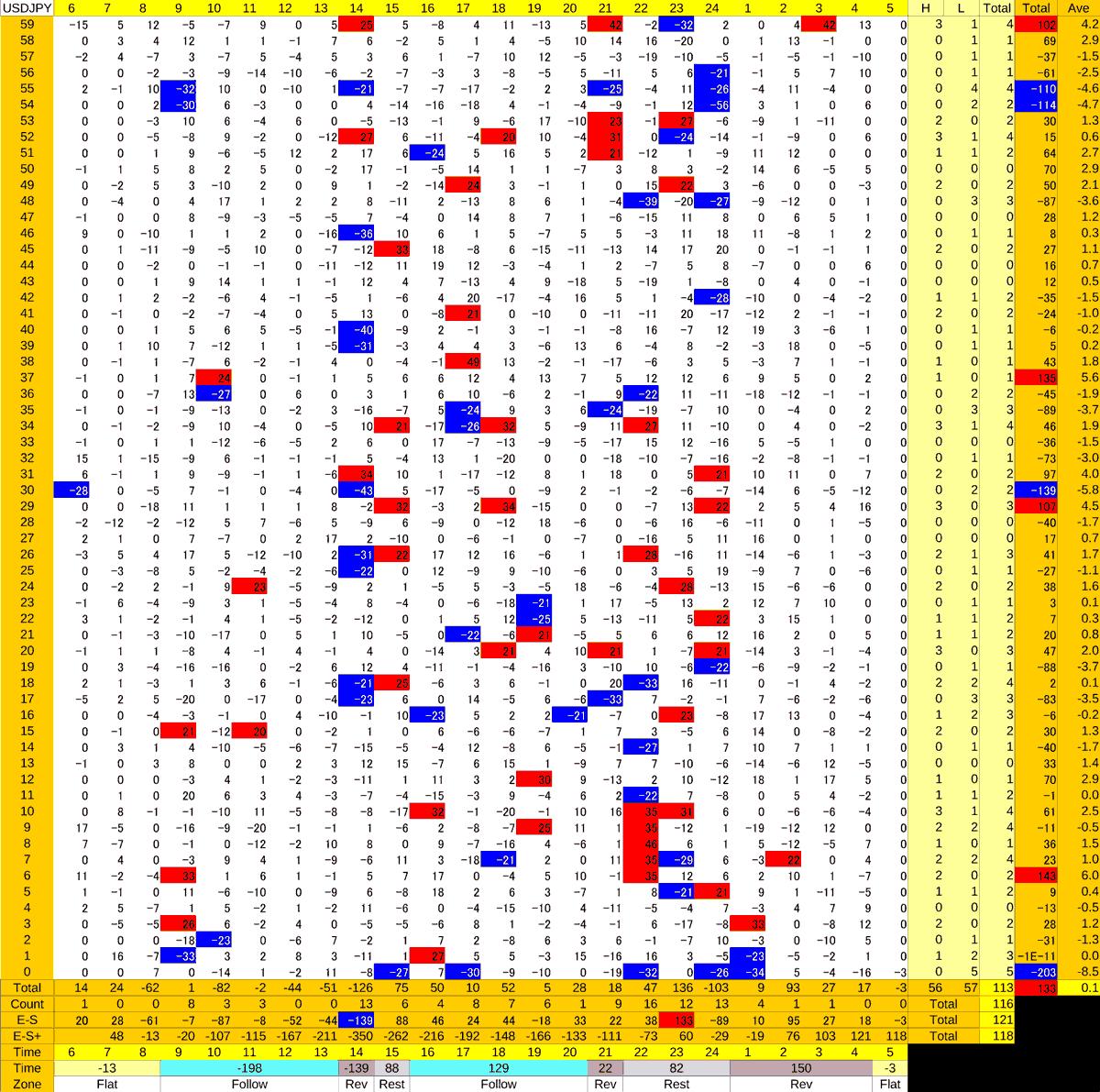 20201030_HS(1)USDJPY