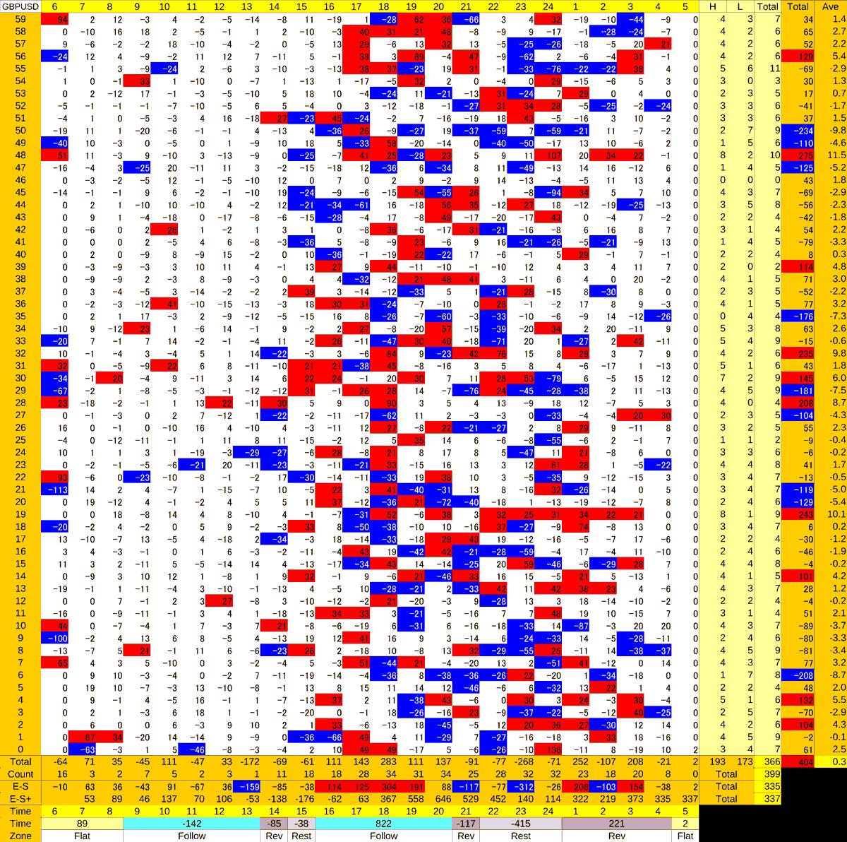 20201030_HS(2)GBPUSD